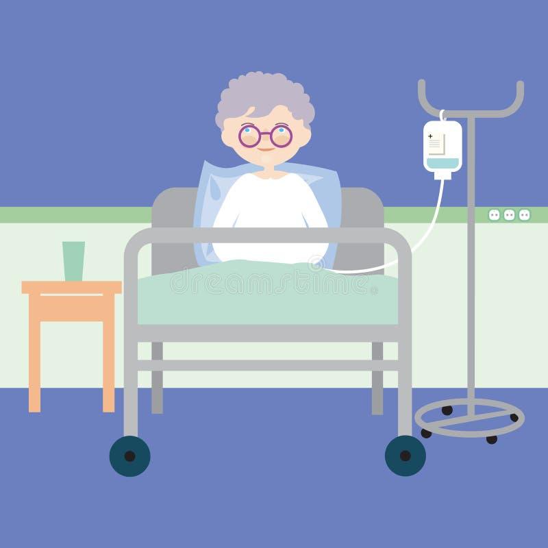 Mujer mayor que miente en cama en el hospital y que tiene una inyección intravenosa o una nutrición artificial, vector stock de ilustración