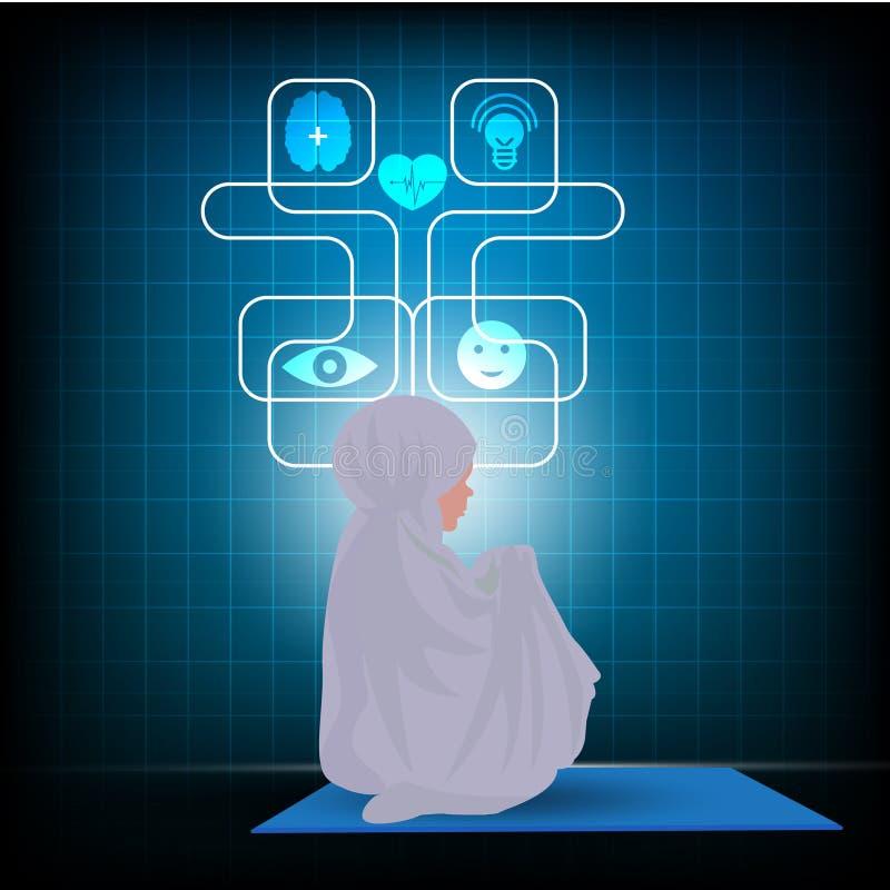 Mujer musulmán tradicionalmente vestida que hace un salah de la súplica mientras que siéntese stock de ilustración