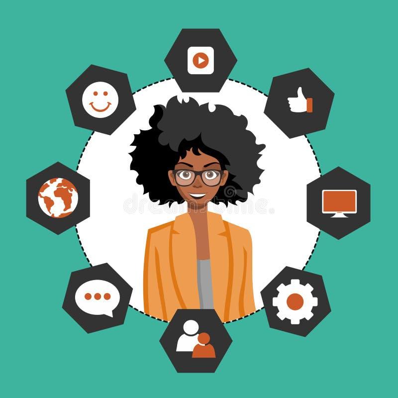 Mujer que presenta a la gestión de la relación del cliente Sistema para las interacciones de manejo con los clientes actuales y f libre illustration