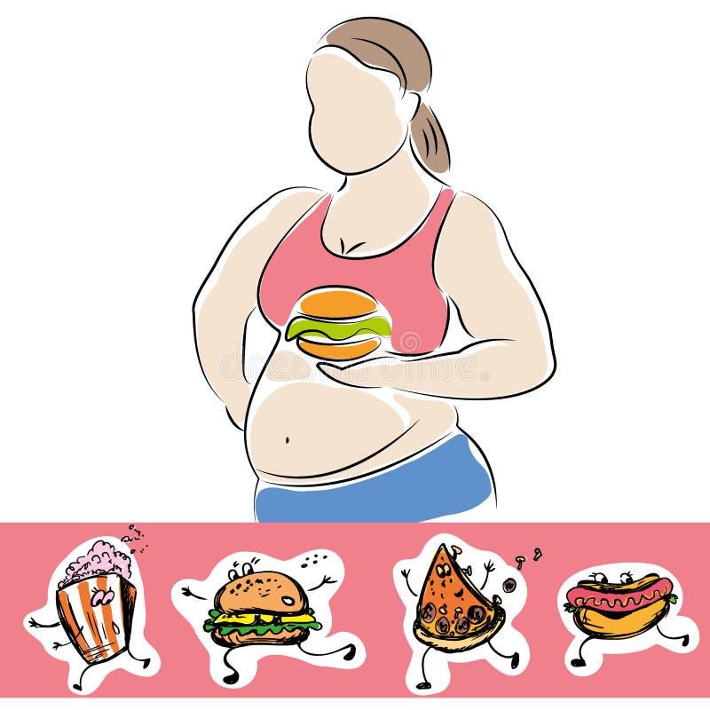 Mujer regordeta con los iconos de la hamburguesa y de los alimentos de preparación rápida ilustración del vector