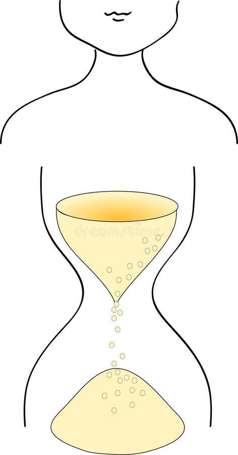 Mujer - reloj de arena ilustración del vector