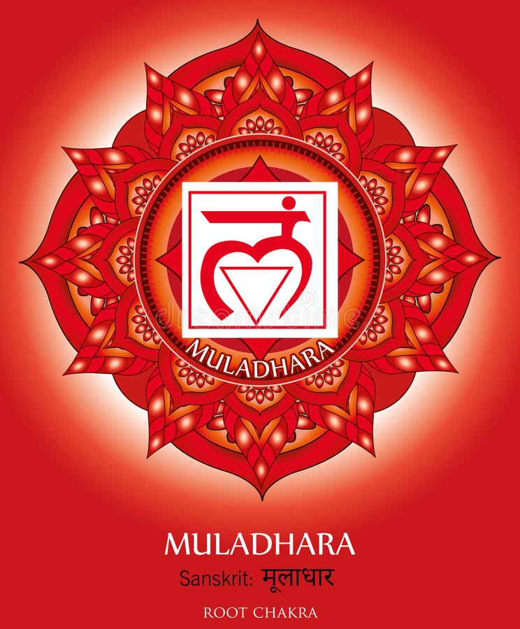 Muladhara chakra vektor illustrationer