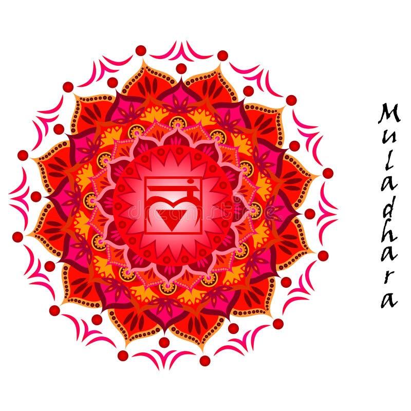 Muladhara chakra royaltyfri illustrationer