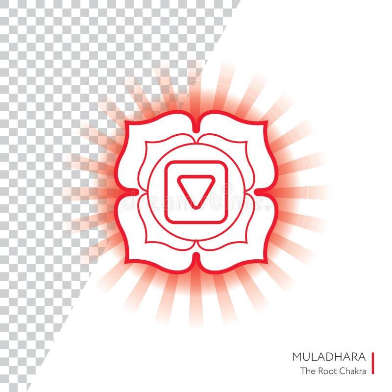Muladhara. The Root Chakra icon stock illustration