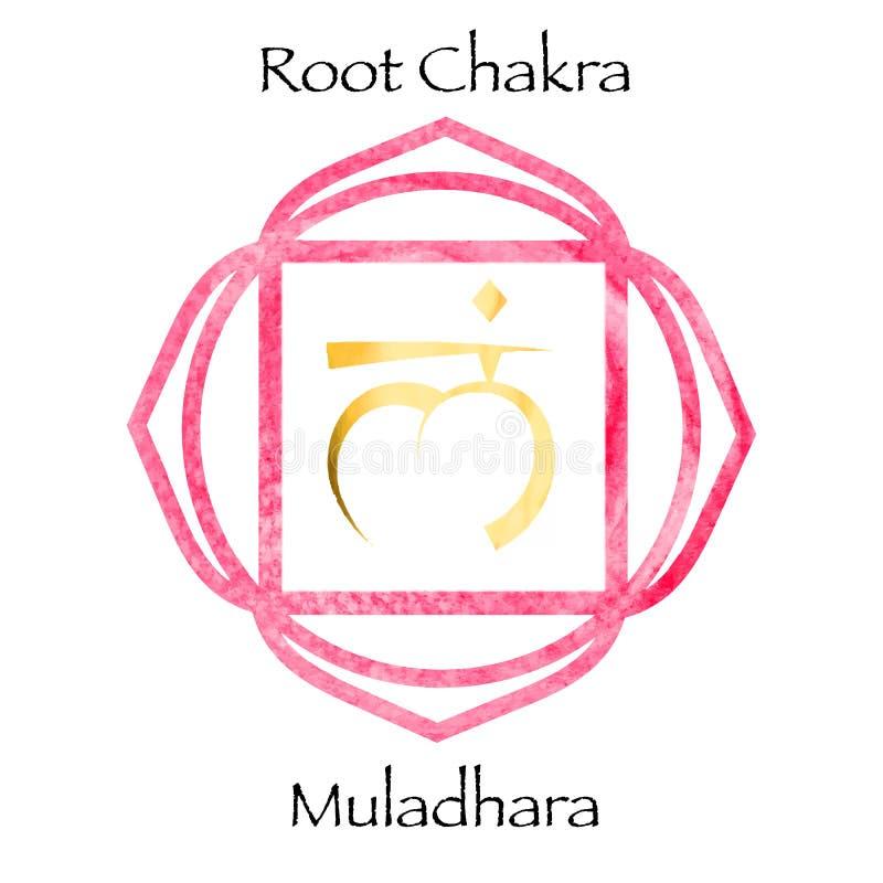 Muladhara chakra på röd vattenfärgbakgrund vektor illustrationer