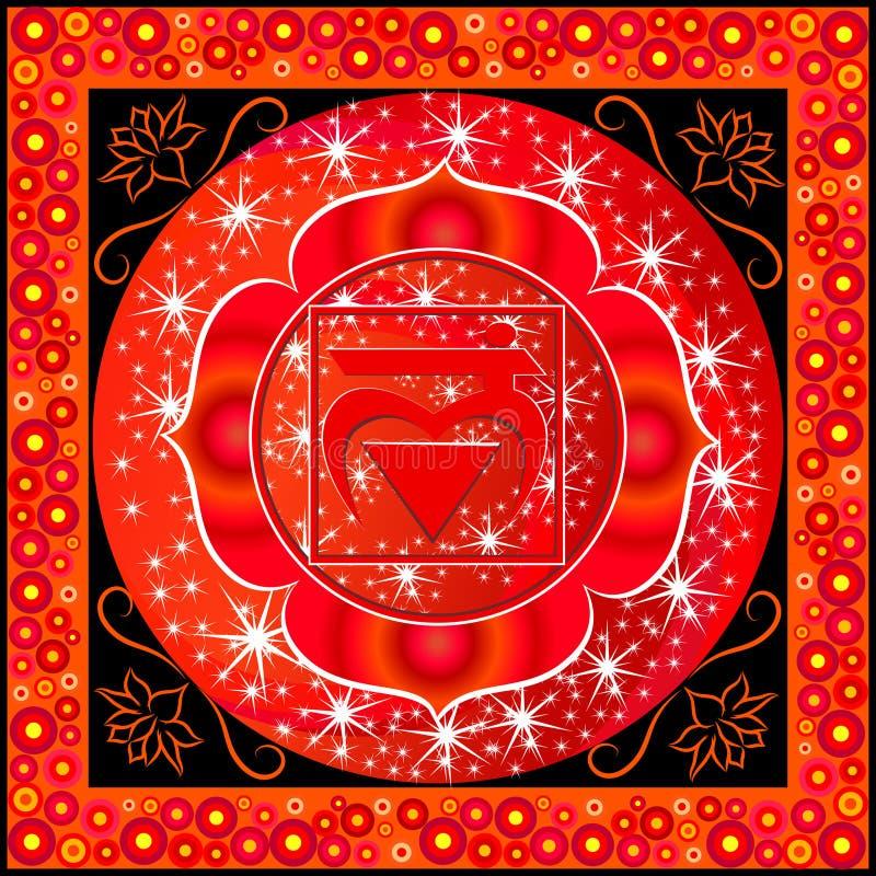 Muladhara chakra. Red muladhara chakra vector illustration royalty free illustration