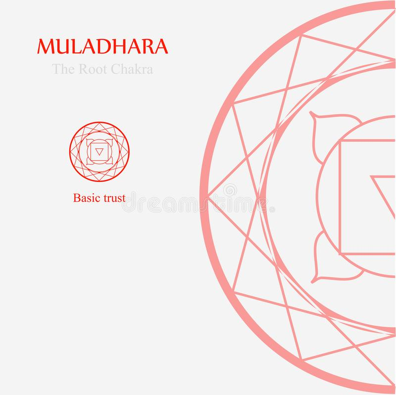 Muladhara- rotar chakra stock illustrationer