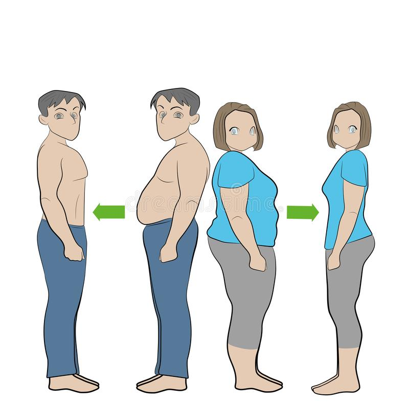 Mulher antes e depois da perda de peso Símbolo perfeito do corpo Conceito bem sucedido da dieta e da aptidão Ideal para o mag dos ilustração royalty free