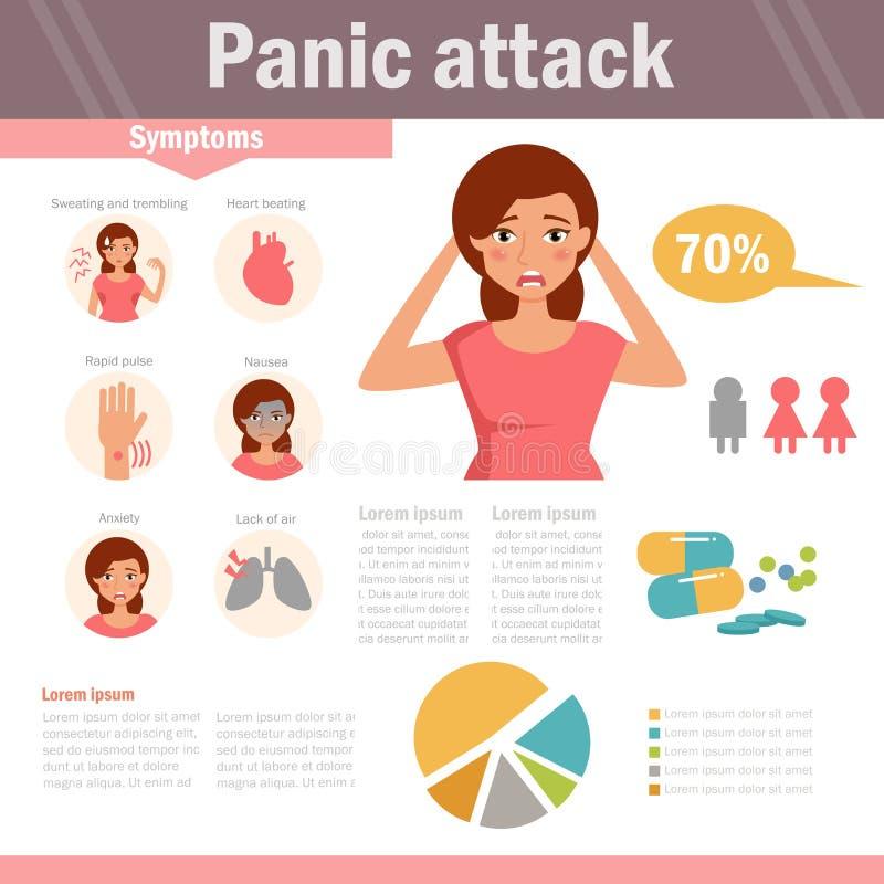 Mulher Ataque de pânico ilustração do vetor