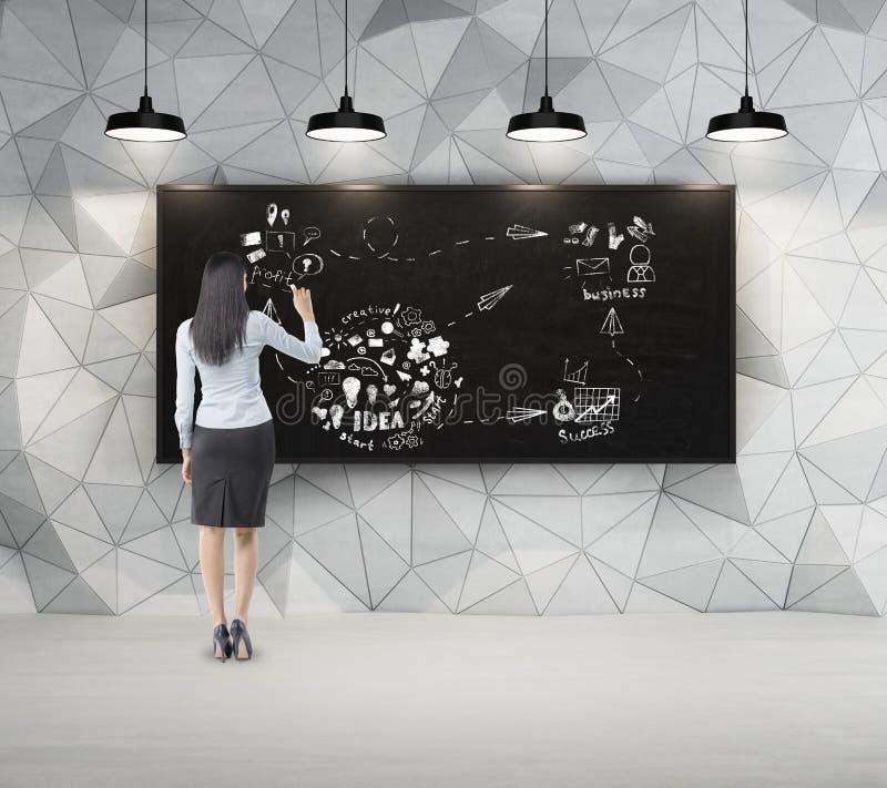 A mulher com cabelo preto está tirando o esboço em wi concretos escuros da sala fotos de stock royalty free