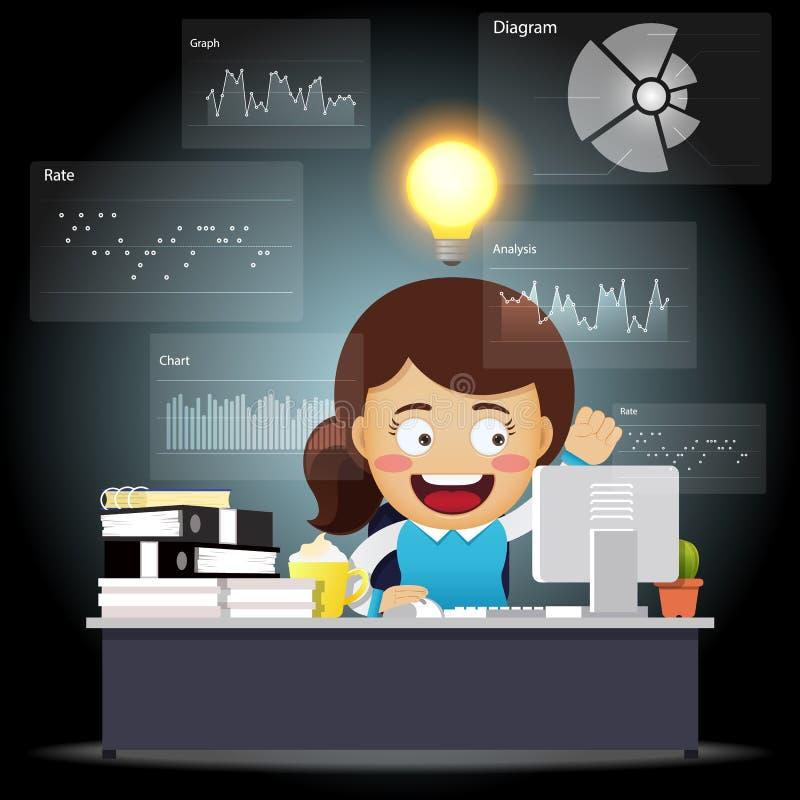 Mulher de negócio de pensamento que trabalha no computador com processo de dados ilustração stock
