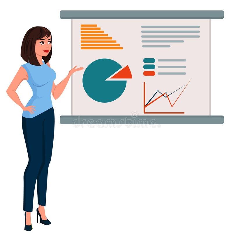A mulher de negócio nova dos desenhos animados no escritório veste a placa próxima ereta com infographic ilustração do vetor