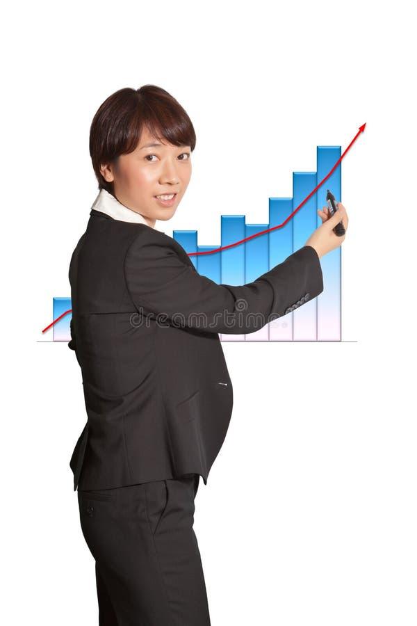 Mulher de negócio que apresenta o crescimento 2 da companhia fotos de stock royalty free