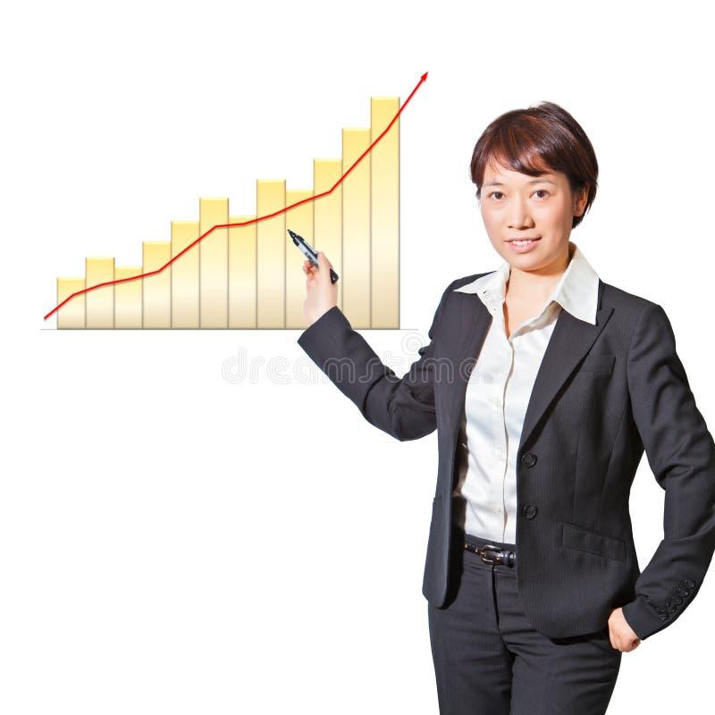 Mulher de negócio que apresenta o crescimento da companhia foto de stock royalty free
