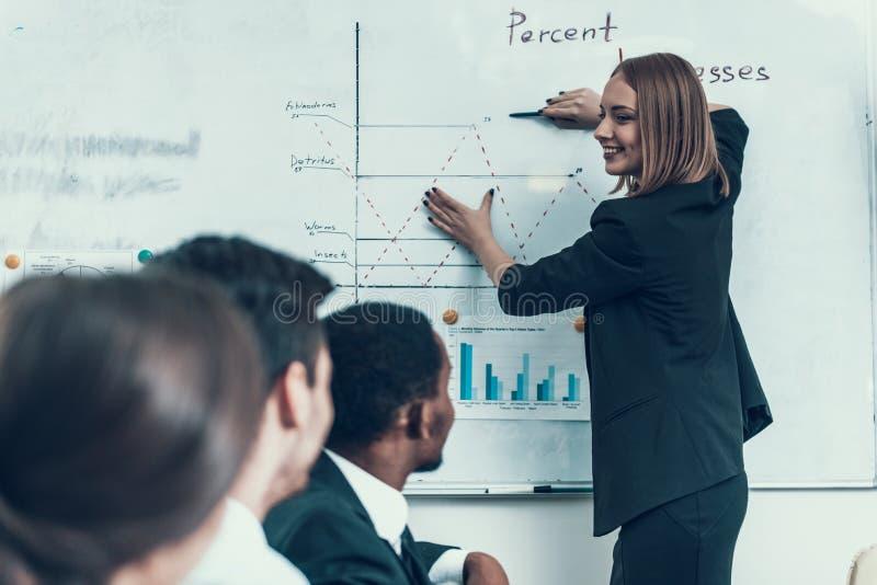 A mulher de negócios bem sucedida diz colegas sobre o crescimento de partes de empresa, apontando aos gráficos imagem de stock