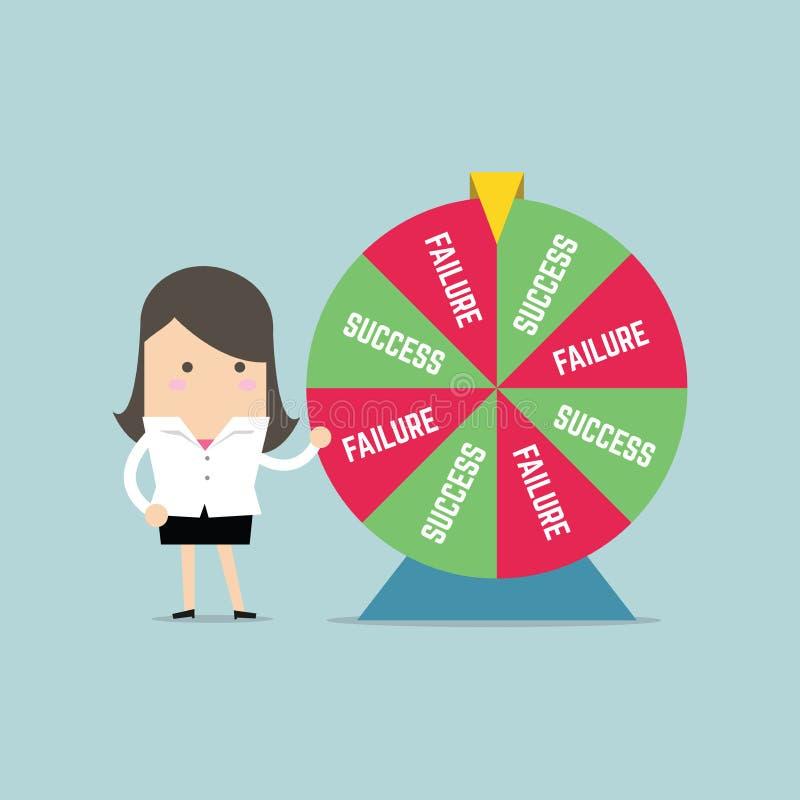 Mulher de negócios e resultado da roda da fortuna ilustração do vetor