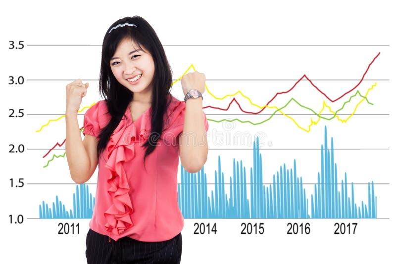 A mulher de negócios está levantando as mãos com carta do lucro imagens de stock royalty free