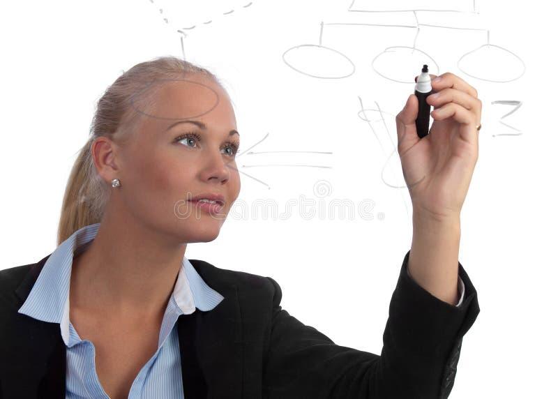 Mulher de negócios loura bonita que apresenta um diagrama imagens de stock royalty free