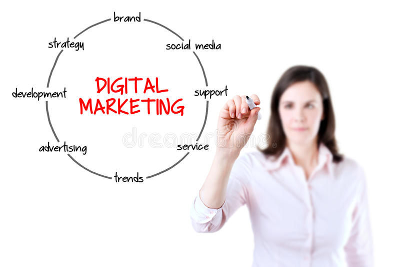 Mulher de negócios nova que guarda um marcador e que tira o diagrama circular da estrutura do processo de mercado digital imagem de stock royalty free