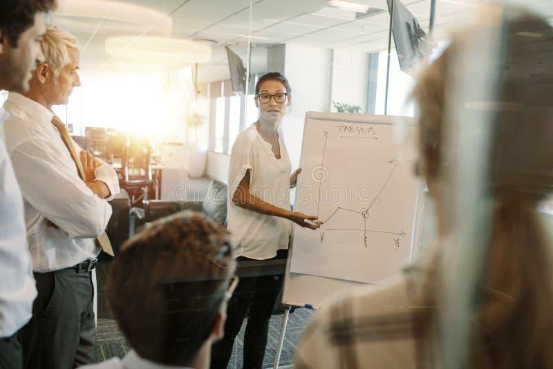 Mulher de negócios que dá a apresentação ao colega de trabalho sobre a placa da aleta imagens de stock royalty free