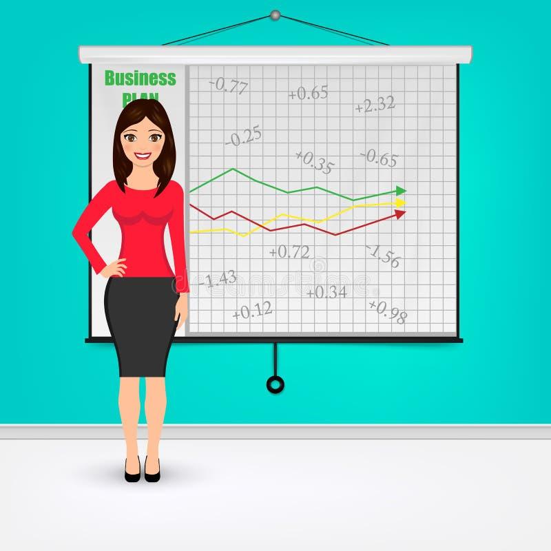 Mulher de negócios que dá a apresentação com placa branca da tela do projetor Ilustração do vetor do conceito da apresentação ilustração do vetor