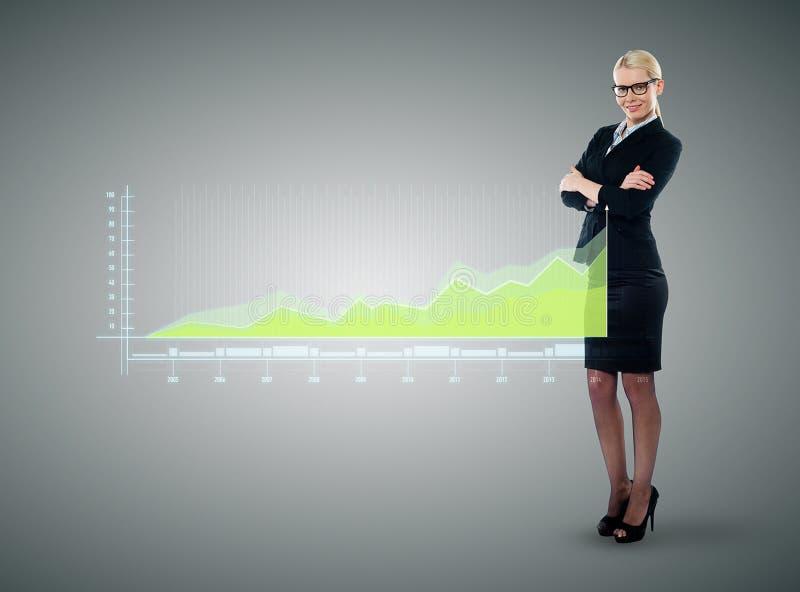Mulher de negócios que olha o gráfico digital fotos de stock
