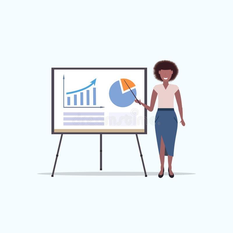 Mulher empresária apresentando gráfico financeiro no flip chart da mulher de negócios americana fazendo o conceito de apresentaçã ilustração stock