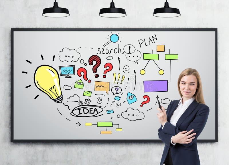 Mulher loura com um marcador perto de um esboço da busca do Internet imagem de stock