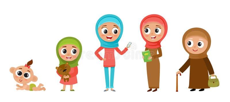 Mulher muçulmana no estilo dos desenhos animados isolada no branco ilustração royalty free