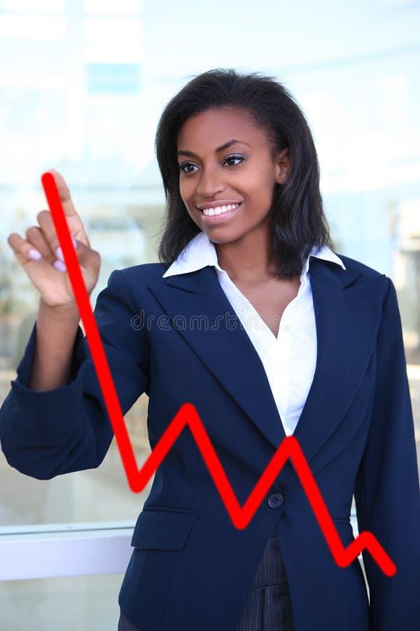 Mulher que faz a carta do gráfico fotos de stock