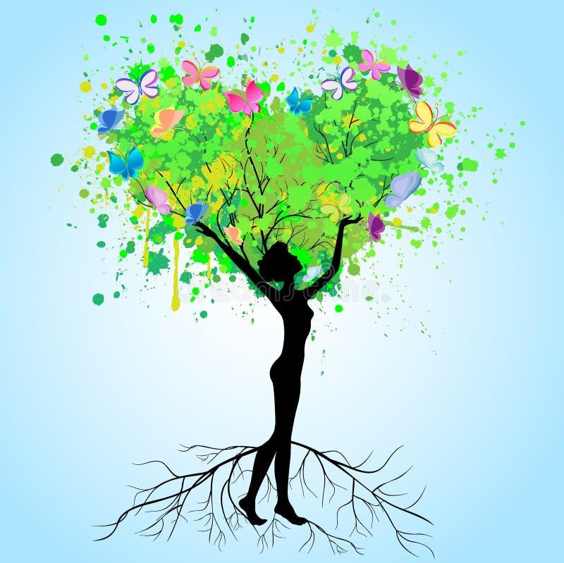 A mulher - uma árvore