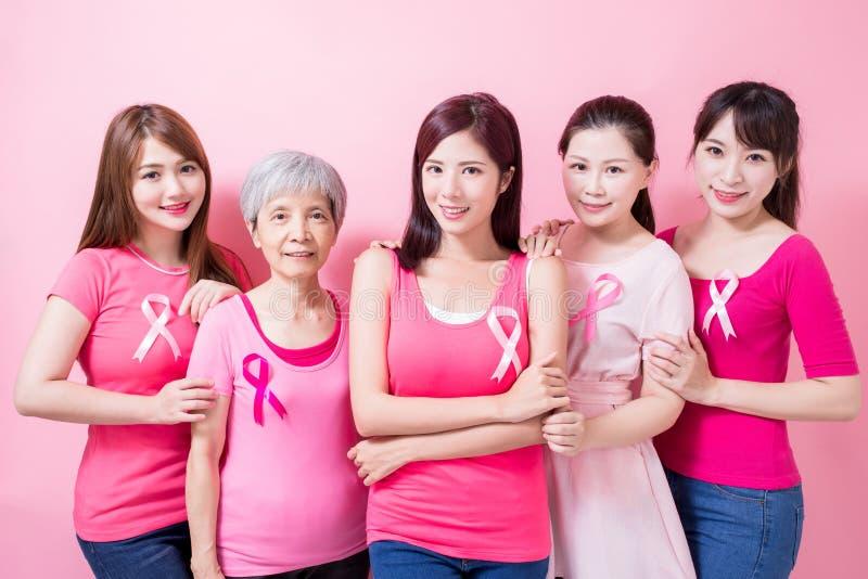 Mulheres com prevenção de câncer da mama fotos de stock royalty free