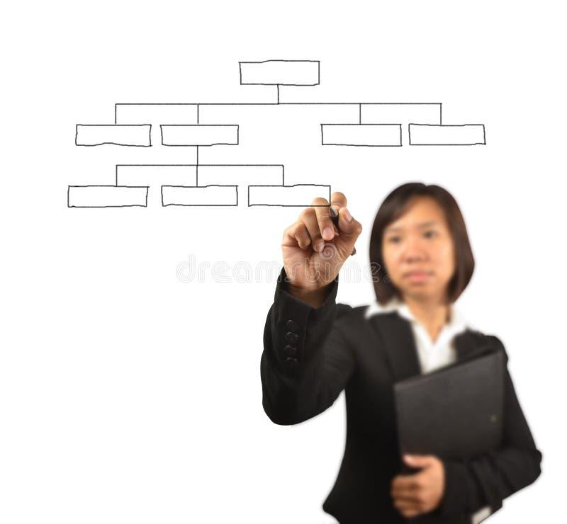 Mulheres de funcionamento imagem de stock royalty free