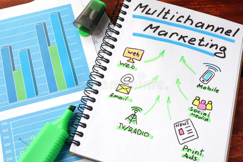 Multi channel marketing royalty free stock images