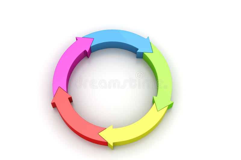 Multi colored arrow circle. In white background royalty free illustration