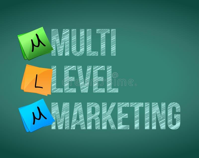 Multi Level Marketing royalty free illustration