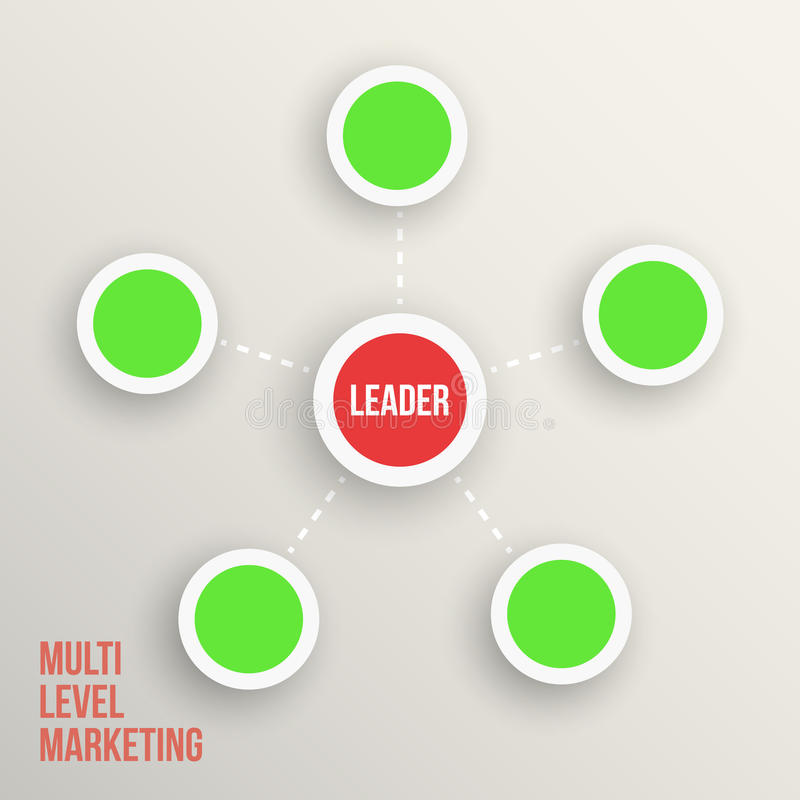 Multi level marketing Leader diagramm vector. Illustration royalty free illustration
