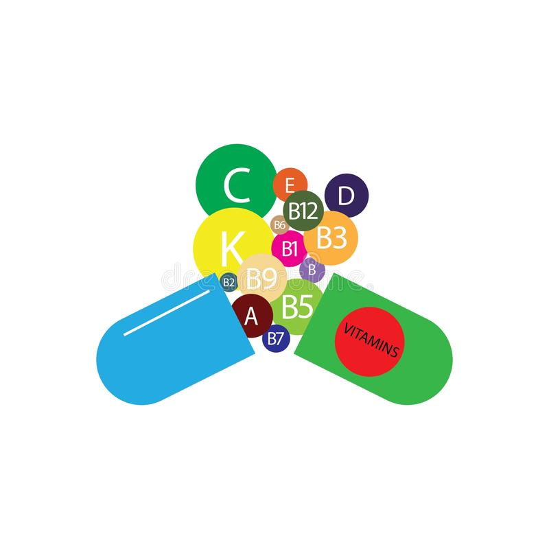Vitamins. Multi Vitamin complex icons. Multivitamin supplement, Vitamin A, B group B1, B2, B3, B5, B6,B7, B9, B12, C, D, E, K  Science vector illustration,vector royalty free illustration
