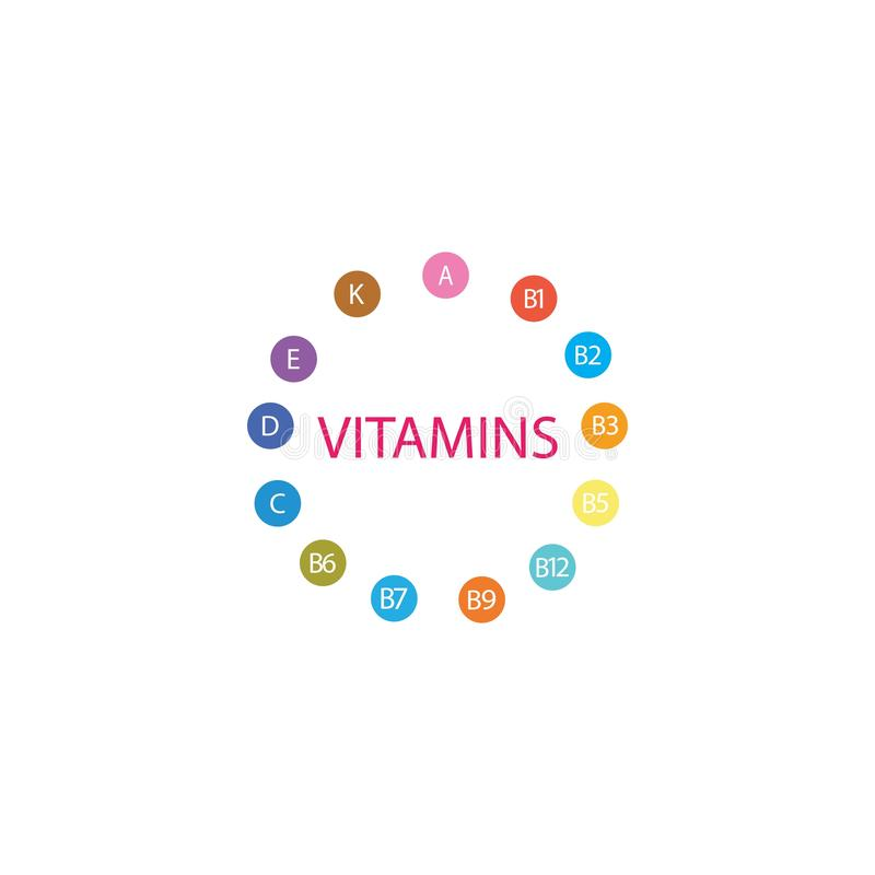 Vitamins. Multi Vitamin complex icons. Multivitamin supplement, Vitamin A, B group B1, B2, B3, B5, B6,B7, B9, B12, C, D, E, K  Science vector illustration,vector stock illustration