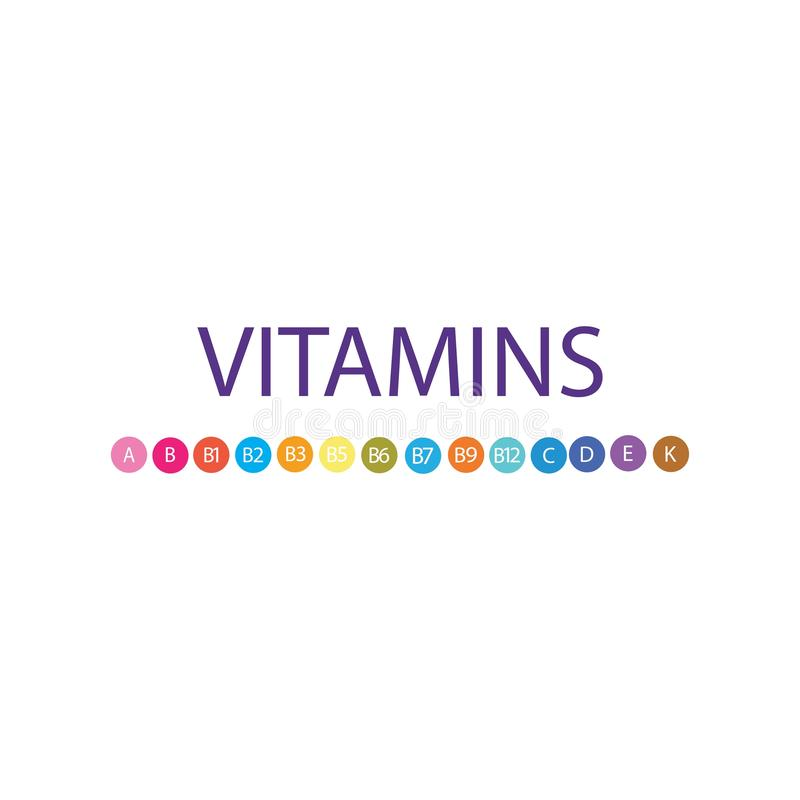Vitamins. Multi Vitamin complex icons. Multivitamin supplement, Vitamin A, B group B1, B2, B3, B5, B6,B7, B9, B12, C, D, E, K  Science vector illustration,vector vector illustration