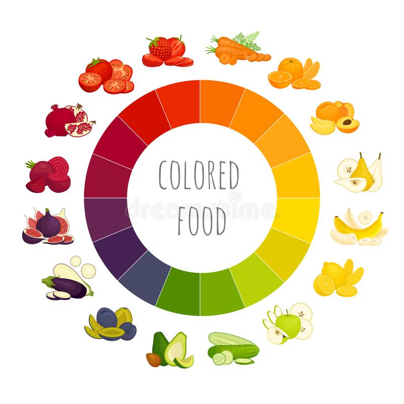 Multicolored vegetables and fruits on the color wheel. Vector stock illustration