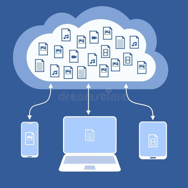 Multimedia nella nuvola illustrazione di stock