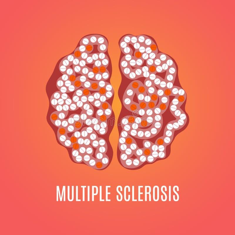 Multipel skleroaffisch med hjärnan stock illustrationer