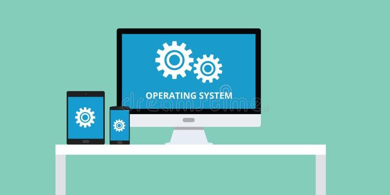 Multipiattaforma del software di sistema operativo for Software di progettazione del pavimento domestico