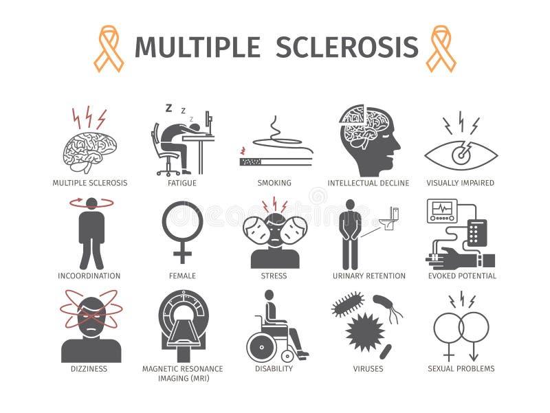 Multiple sclerose Symptomen, Oorzaken, Behandeling Vlakke geplaatste pictogrammen Vector illustratie vector illustratie