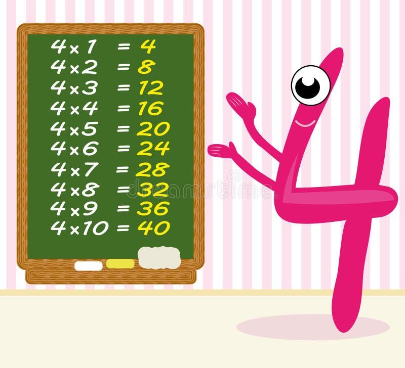 Multiplicação de ensino - número 4 ilustração do vetor