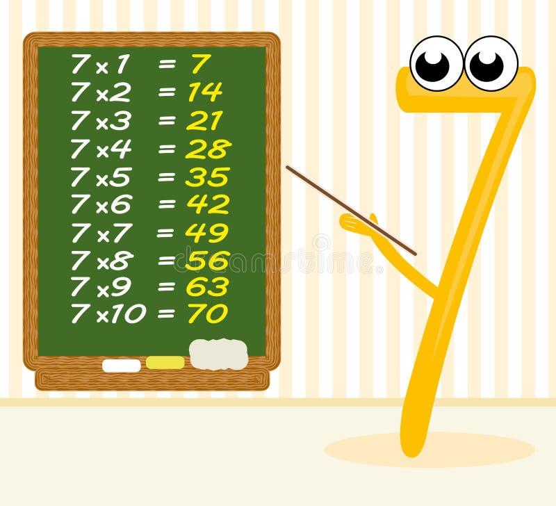 Multiplicação de ensino - número 7 ilustração stock
