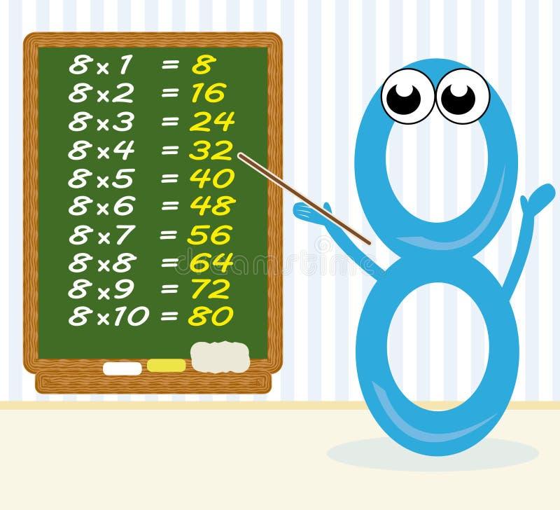 Multiplicação de ensino - número 8 ilustração royalty free