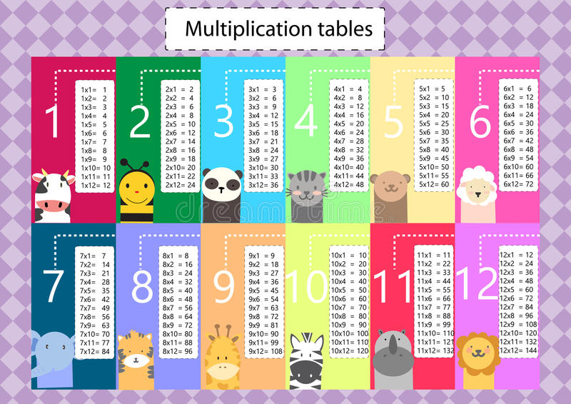 multiplicación libre illustration