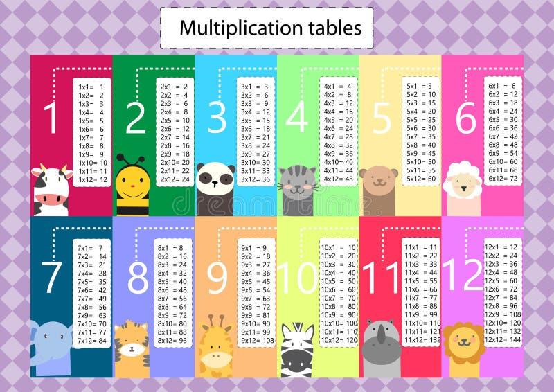 multiplication illustration libre de droits